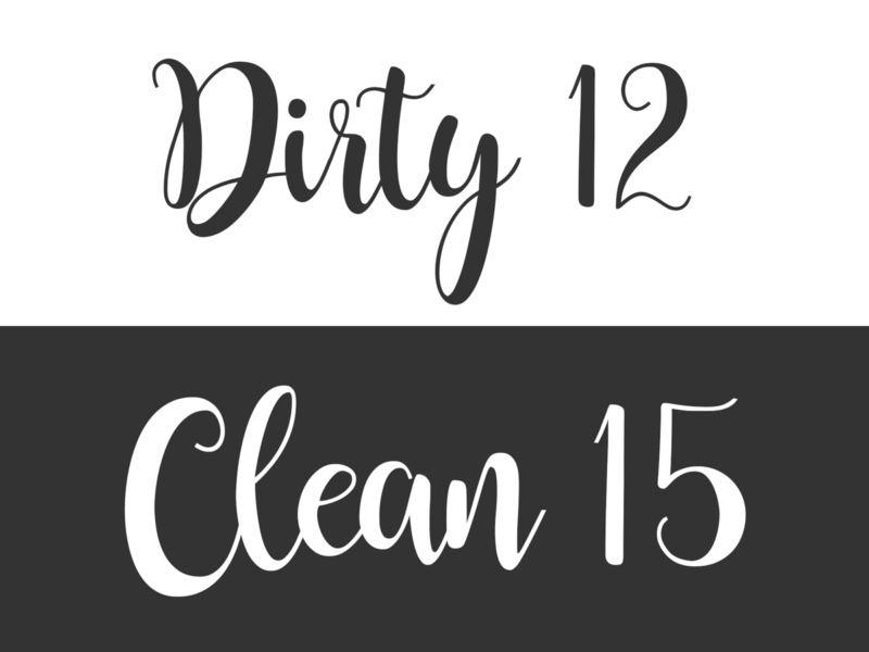 Clean Fifteen & Dirty Dozen